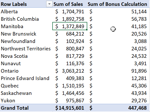 pivot table calculated fields